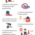Cómo se usa un Desfibrilador (DEA) / Parada Cardíaca